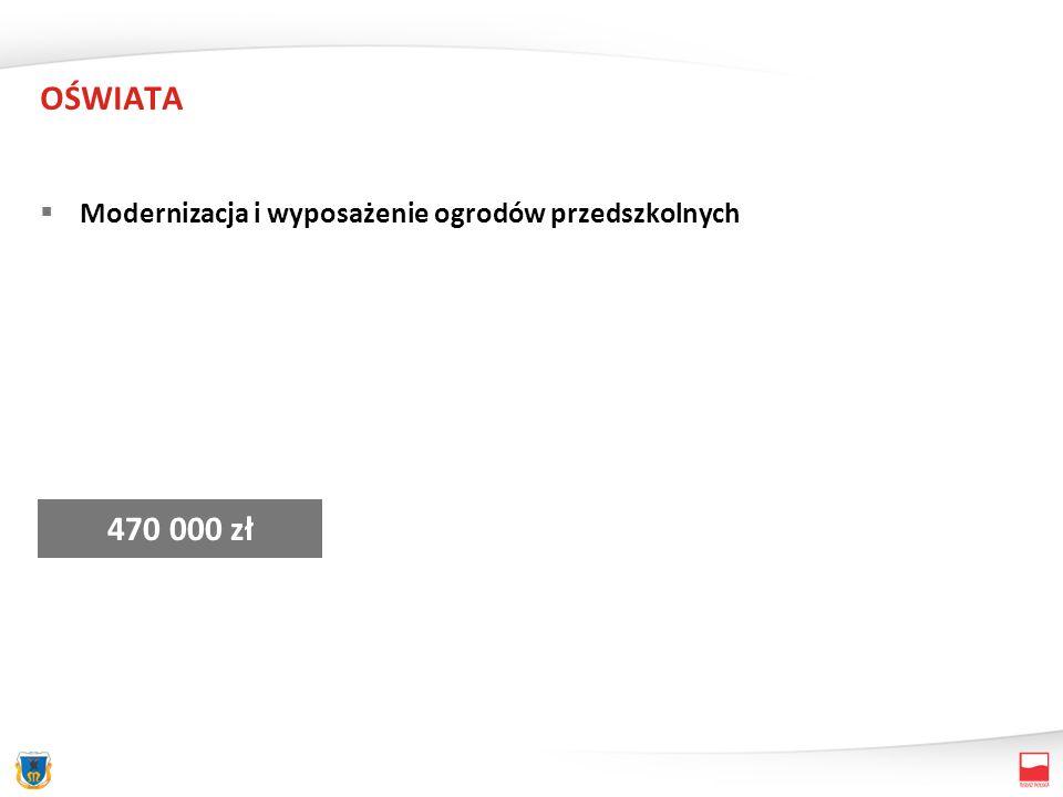 OCHRONA ZDROWIA Zamontowanie monitoringu boisko Gryf Monitoring w obiektach publicznych GMM 25 000 zł 17 000 zł