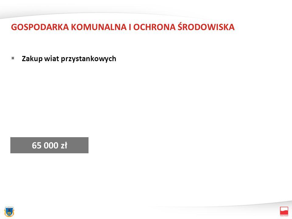 GOSPODARKA KOMUNALNA I OCHRONA ŚRODOWISKA Przygotowanie inwestycji BIT i IM 650 000 zł