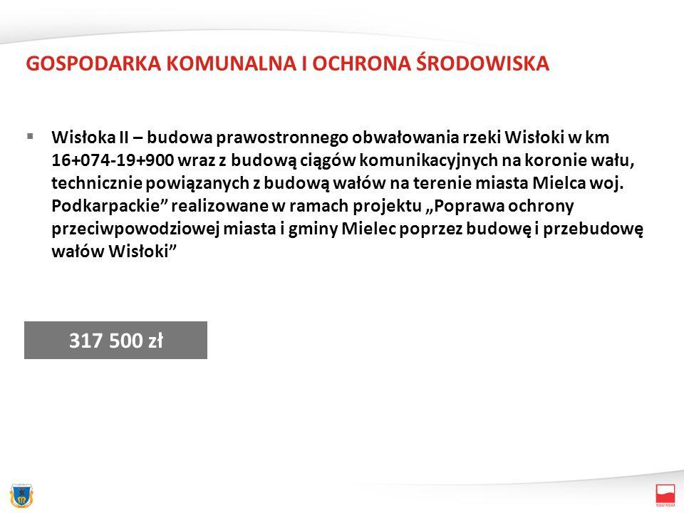 GOSPODARKA KOMUNALNA I OCHRONA ŚRODOWISKA Modernizacja miejskich placów zabaw 120 000 zł