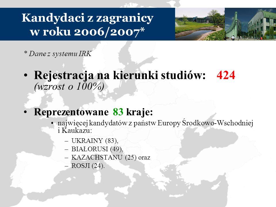 OGÓLNE ZASADY REKRUTACJI 2007/2008 Kandydaci z tzw.