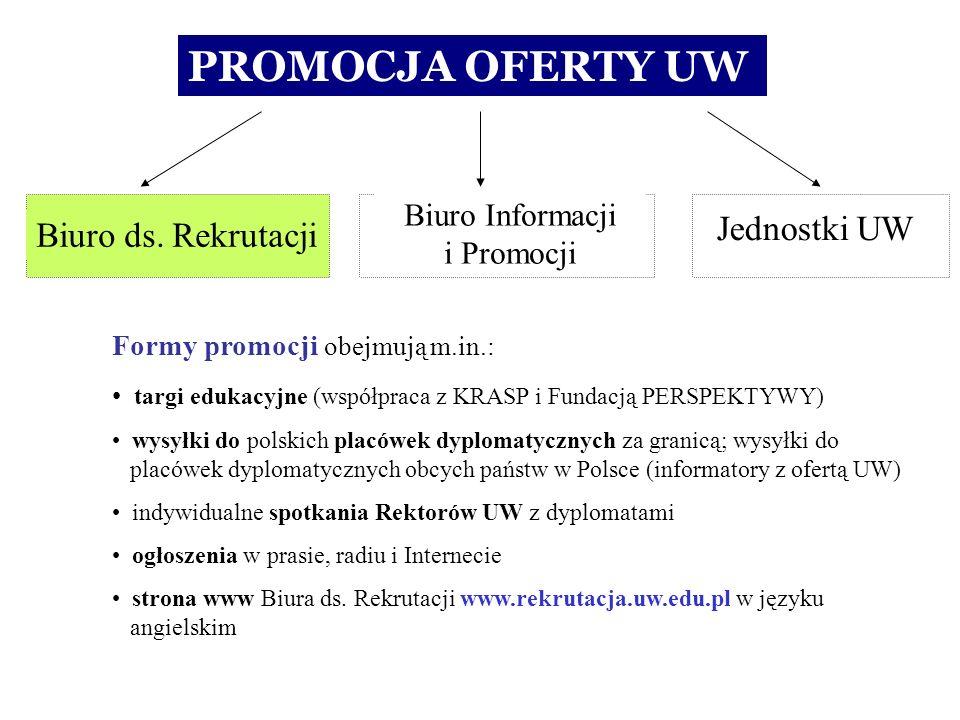 Więcej informacji o Uniwersytecie Warszawskim www.rekrutacja.uw.edu.pl strona główna Biura ds.