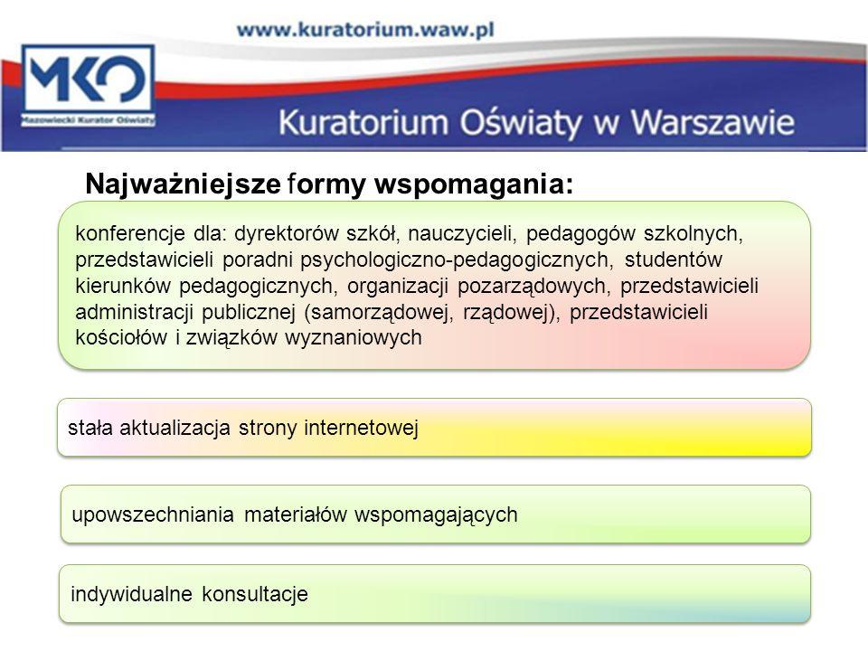 Przykładowa tematyka: Świat różnorodnych kultur, doświadczeń i możliwości, Dzieci wielojęzyczne i wielokulturowe w polskiej szkole, Inny ale nie obcy, Wszyscy mówimy jednym głosem, Edukacja globalna i pomoc rozwojowa, Milenijne Cele Rozwoju, Władza rodzicielska i opieka prawna rodziców, Handel dziećmi w Polsce – ochrona i wsparcie małoletnich ofiar, Zapobieganie wśród dzieci i młodzieży zjawiskom motywowanym uprzedzeniami,