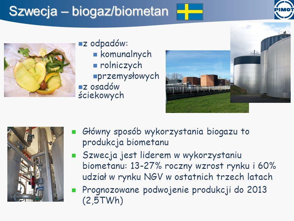 Szwecja 130 publicznych stacji CNG i 64 stacje z biometanem Cele rządowe: sektor transportu wolny od paliw kopalnych do 2030 Połowa zużycia paliwa CNG/CBM to autobusy transportu publicznego (1 autobus = 20-30 LDV) Stopniowe wycofywanie ulg w zakresie podatku węglowego dla gazu ziemnego w trzech etapach od 2011 do 2015 Nowe kierunki rozwoju: LNG/LBG, samochody ciężarowe na LNG Tankowanie ciężarówki Volvo LNG, Goteborg, Szwecja, fot: V.
