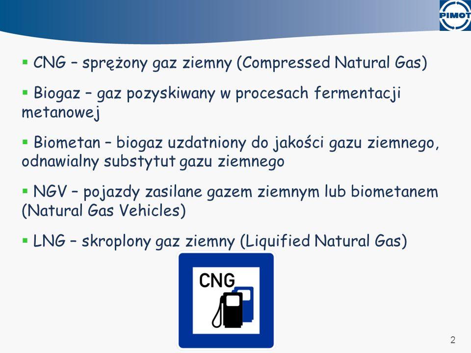 3 Polityka UE KE - Paliwa metanowe jako uzupełnienie rynku, zwłaszcza w okresie przejściowym pomiędzy I i II generacją biopaliw ciekłych KE – CNG i biometan jako rekomendowane paliwa w ruchu miejskim Priorytety związane z gospodarką niskoemisyjną Obowiązkowe cele dotyczące udziału transportowych paliw odnawialnych na poziomie 10% w 2020 r.