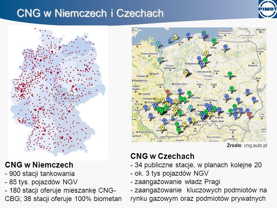10 Czechy Dynamiczny rozwój rynku: zużycie CNG rosło o 30% rocznie w ostatnich dwóch latach Rządowa regulacja według której do 2012, 25% flot publicznych muszą stanowić pojazdy przyjazne środowisku Możliwe parkowanie na wszystkich parkingach podziemnych Czeska Poczta zamawia docelowo około 3000 pojazdów, prowadzony jest przetarg na 400 pojazdów zasilanych CNG Praga – śmieciarki i zamiatarki Źródło; projekt GasHighWay, oraz K.