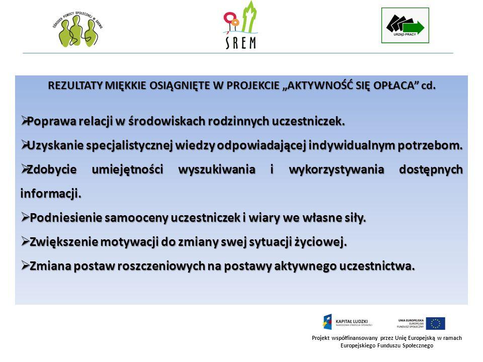 Projekt współfinansowany przez Unię Europejską w ramach Europejskiego Funduszu Społecznego Ocena wsparcia udzielonego w ramach projektu Aktywność się opłaca dokonana przez uczestniczki.