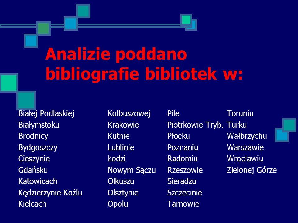 Pytania: Jak nazywamy bibliografię regionalną w Internecie.