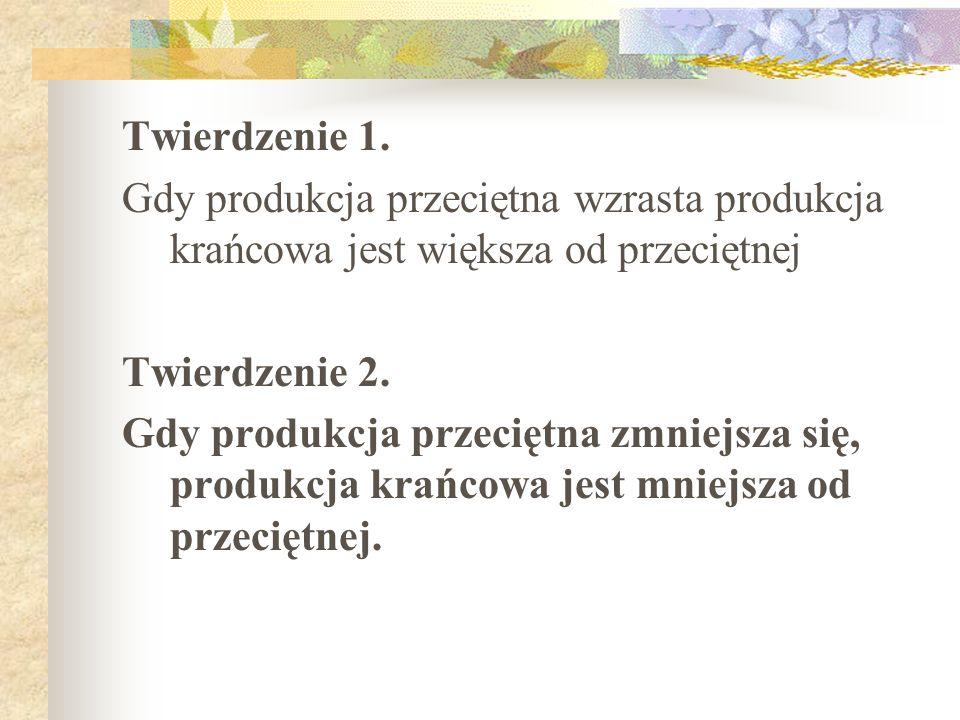 Twierdzenie 1.