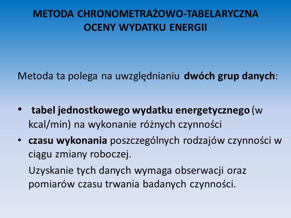 METODA CHRONOMETRAŻOWO-TABELARYCZNA OCENY WYDATKU ENERGII Jest to odczytywanie z tabel wartości wydatku energetycznego dla typowych czynności występujących w życiu codziennym i pracy zawodowej.