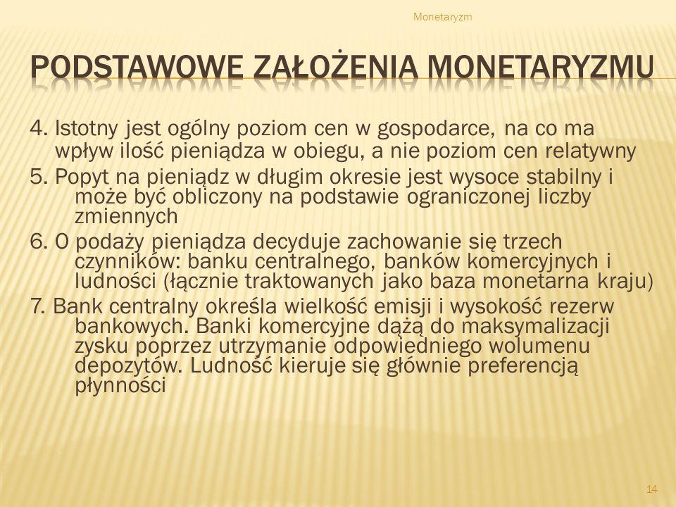 Monetaryzm 14 4.