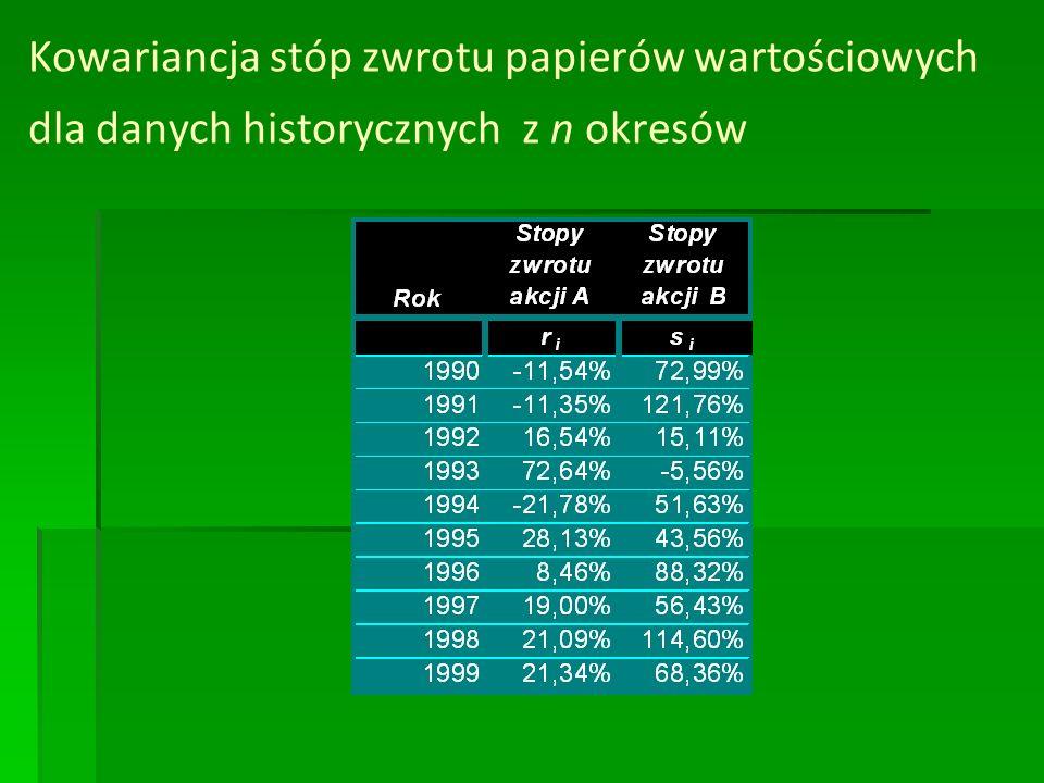 Kowariancja stóp zwrotu papierów wartościowych (drugi wzór – dla małej liczby danych)