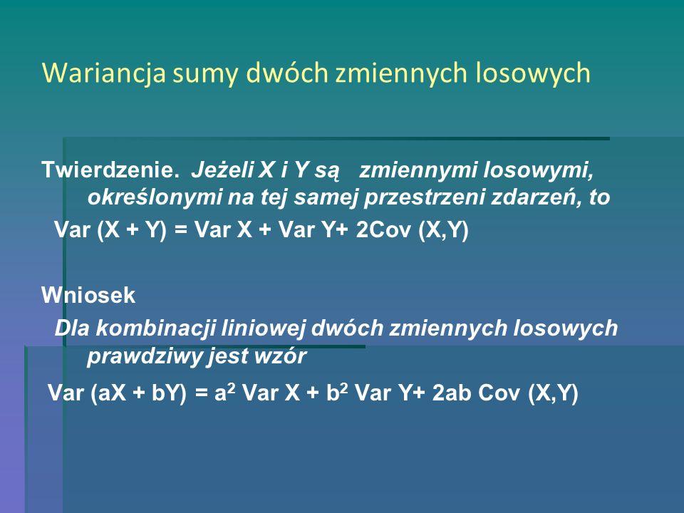 Wariancja sumy dw ó ch zmiennych losowych Dowód twierdzenia Var (X + Y) = E(X + Y) 2 – [E(X + Y)] 2 = E(X 2 + 2XY + Y 2 ) – [E(X) + E(Y)] 2 = E(X 2 ) + E(2XY) + E(Y 2 ) – [E(X)] 2 – [E(Y)] 2 - 2E(X)E(Y) = E(X 2 ) + 2E(XY) + E(Y 2 ) – [E(X)] 2 – [E(Y)] 2 - 2E(X)E(Y) = (E(X 2 ) – [E(X)] 2 ) + (E(Y 2 ) – [E(Y)] 2 )+2[E(XY)- E(X)E(Y)] = Var X + Var Y+ 2Cov (X,Y)