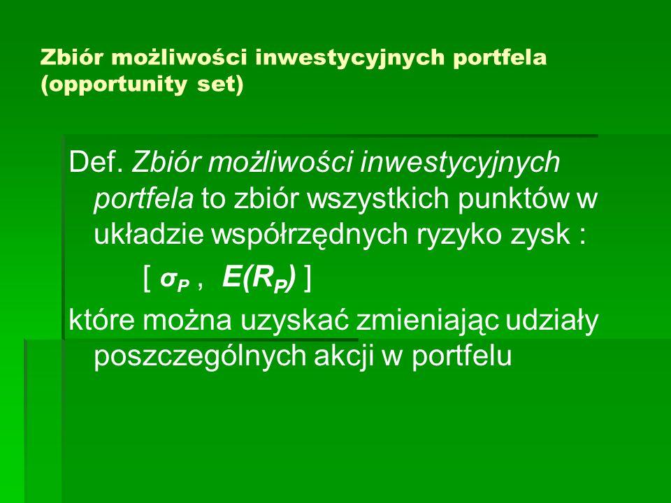 Zbiór możliwości inwestycyjnych portfela dwóch akcji (bez krótkiej sprzedaży) akcja A akcja B Średnia stopa zwrotu14,25%62,72% Odchylenie standard.25,25%37,99%