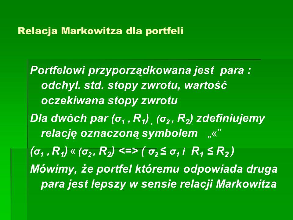 Granica efektywna (zbiór efektywny) (efficient frontier) Odcinek krzywej odpowiadający portfelom, dla których nie można wskazać różnych od nich portfeli lepszych w sensie relacji Markowitza nazywa się granicą efektywną zbioru wszystkich możliwości inwestycyjnych (bądź zbiorem efektywnym) Punkt będący elementem granicy efektywnej nazywamy portfelem efektywnym