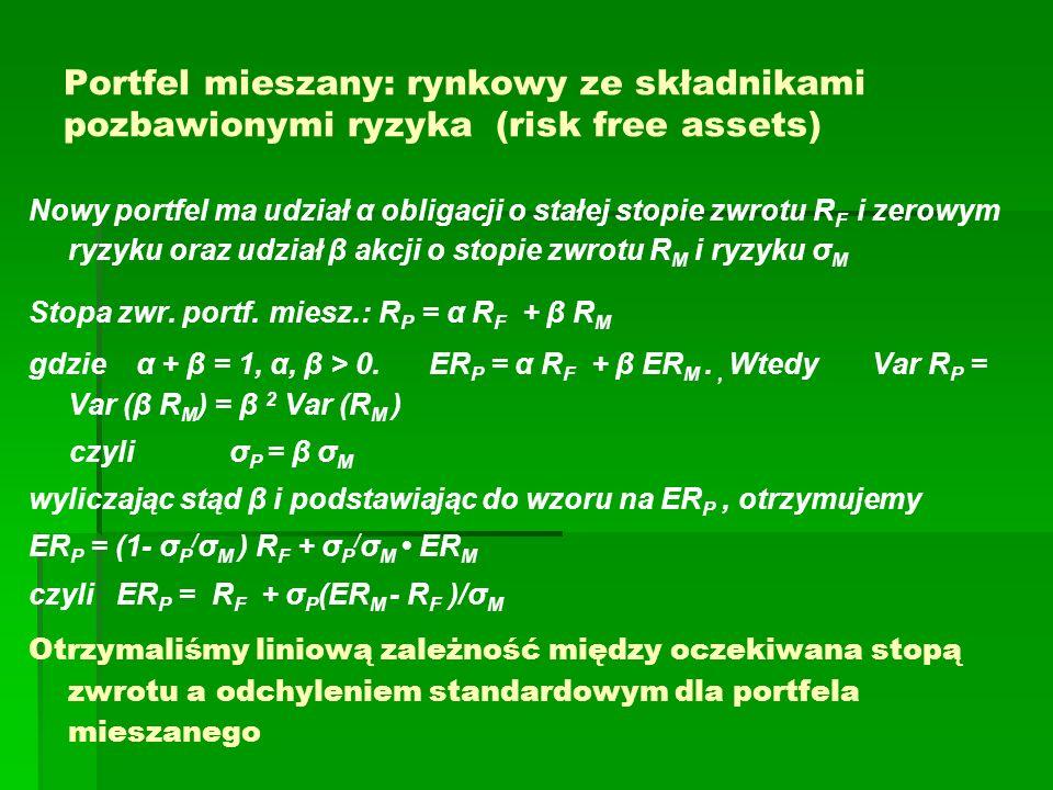 Portfel mieszany bez możliwości krótkiej sprzedaży (punkty fioletowego odcinka) Stopa wolna od ryzyka – 9%, portfel rynkowy (18,56%, 15,00%)