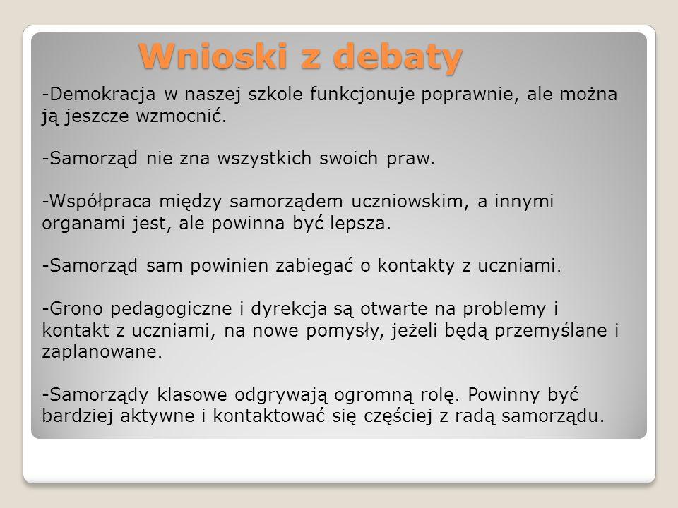 Wnioski z debaty -W szkole zostanie stworzona skrzynka pt.