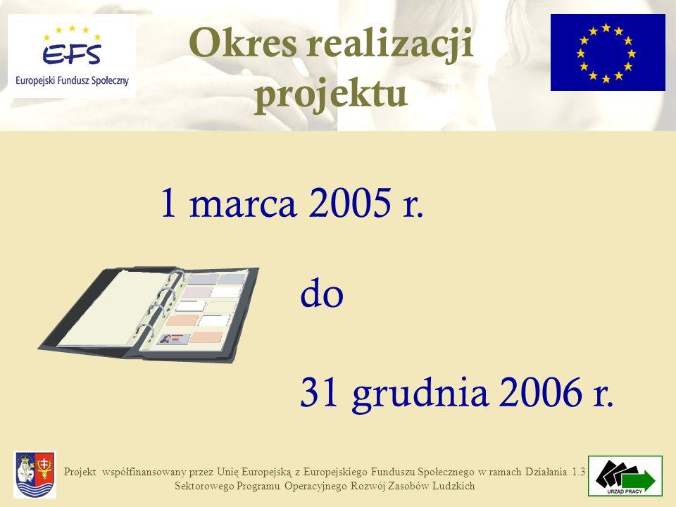 Projekt współfinansowany przez Unię Europejską z Europejskiego Funduszu Społecznego w ramach Działania 1.3 Sektorowego Programu Operacyjnego Rozwój Zasobów Ludzkich Przeciwdzia ł anie d ł ugotrwa ł emu bezrobociu i zapobieganie izolacji spo ł ecznej Cel strategiczny