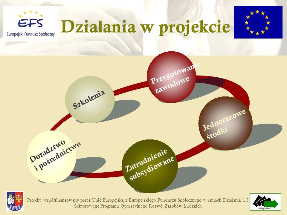 Projekt współfinansowany przez Unię Europejską z Europejskiego Funduszu Społecznego w ramach Działania 1.3 Sektorowego Programu Operacyjnego Rozwój Zasobów Ludzkich Struktura bud ż etu Ca ł kowity bud ż et projektu: 1 288 691 z ł.