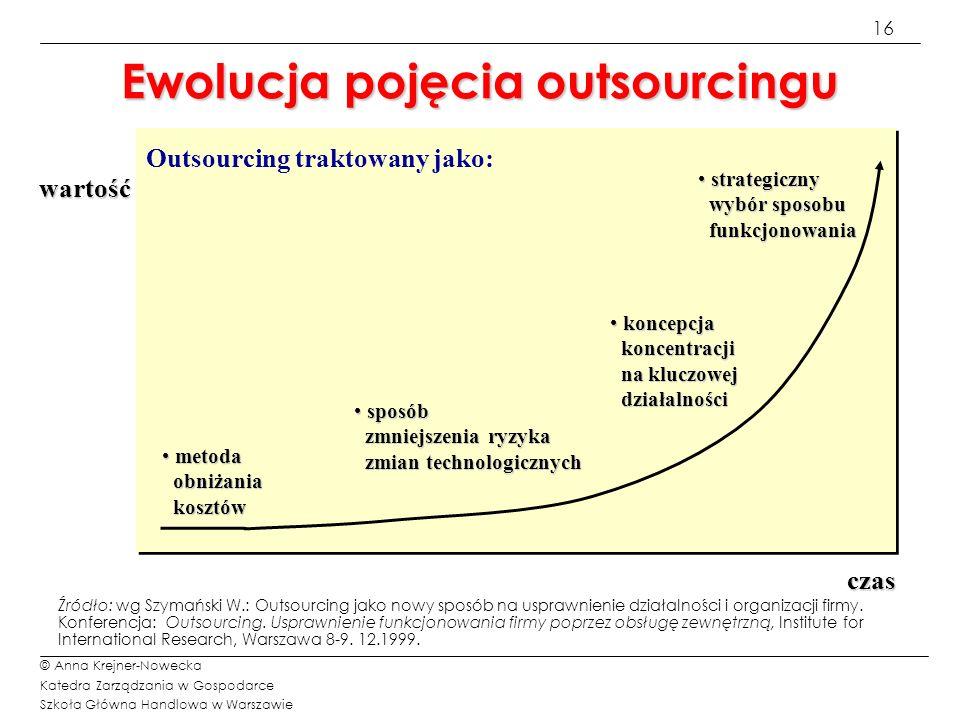 17 © Anna Krejner-Nowecka Katedra Zarządzania w Gospodarce Szkoła Główna Handlowa w Warszawie Pojęcia elementarne Outsourcing nie jest odizolowanym problemem decyzyjnym lecz stanowi integralną część szerszego procesu za który odpowiedzialni są menedżerowie operacyjni Outsourcing nie jest odizolowanym problemem decyzyjnym lecz stanowi integralną część szerszego procesu za który odpowiedzialni są menedżerowie operacyjni Działy operacyjne są odpowiedzialne za realizację strategii Działy operacyjne są odpowiedzialne za realizację strategii Strategia determinuje sposób kształtowania całego zarządzania operacyjnego Strategia determinuje sposób kształtowania całego zarządzania operacyjnego Zarząd odpowiada za decyzje dotyczące sourcingu (dany proces wewnątrz lub poza organizacją) Zarząd odpowiada za decyzje dotyczące sourcingu (dany proces wewnątrz lub poza organizacją)