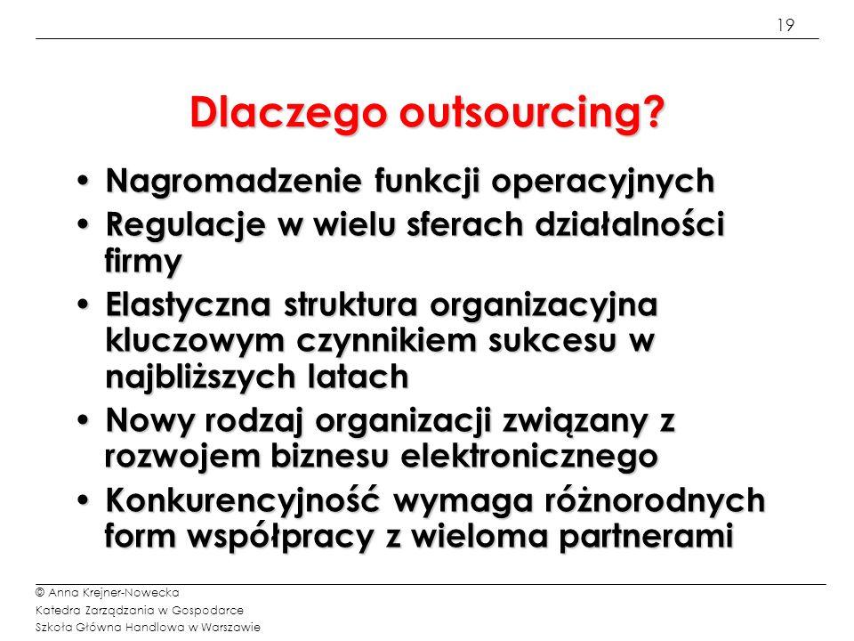20 © Anna Krejner-Nowecka Katedra Zarządzania w Gospodarce Szkoła Główna Handlowa w Warszawie Dlaczego wciąż we własnym zakresie.