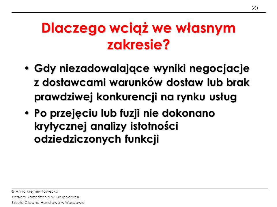 21 © Anna Krejner-Nowecka Katedra Zarządzania w Gospodarce Szkoła Główna Handlowa w Warszawie Dlaczego wciąż we własnym zakresie.