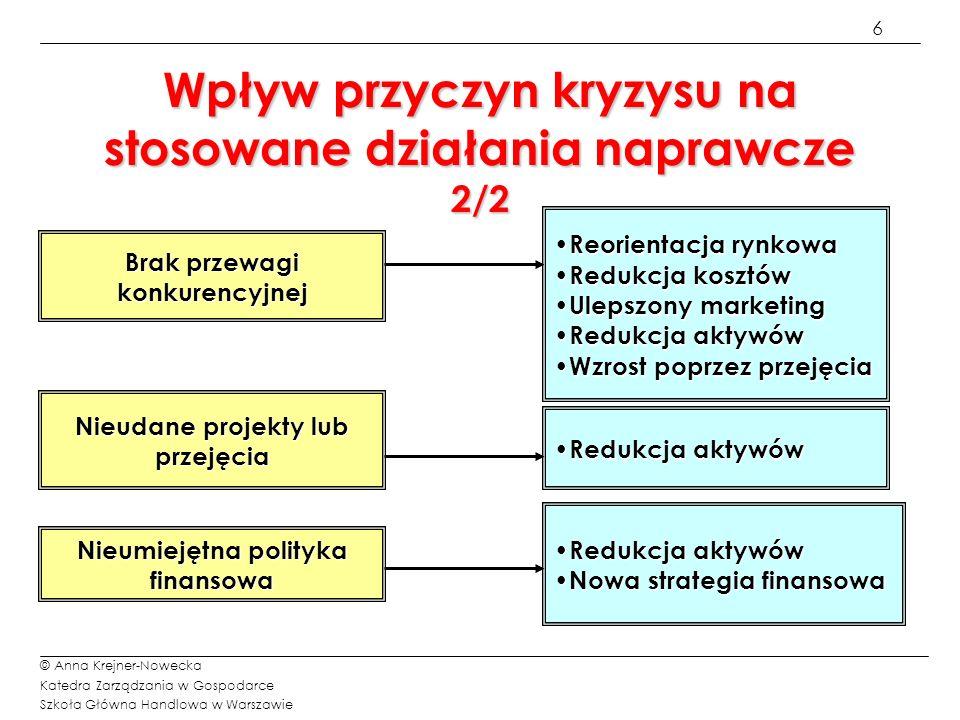 7 © Anna Krejner-Nowecka Katedra Zarządzania w Gospodarce Szkoła Główna Handlowa w Warszawie Struktura liniowa organizacji Naczelne kierownictwo produkcjafinanse marketing