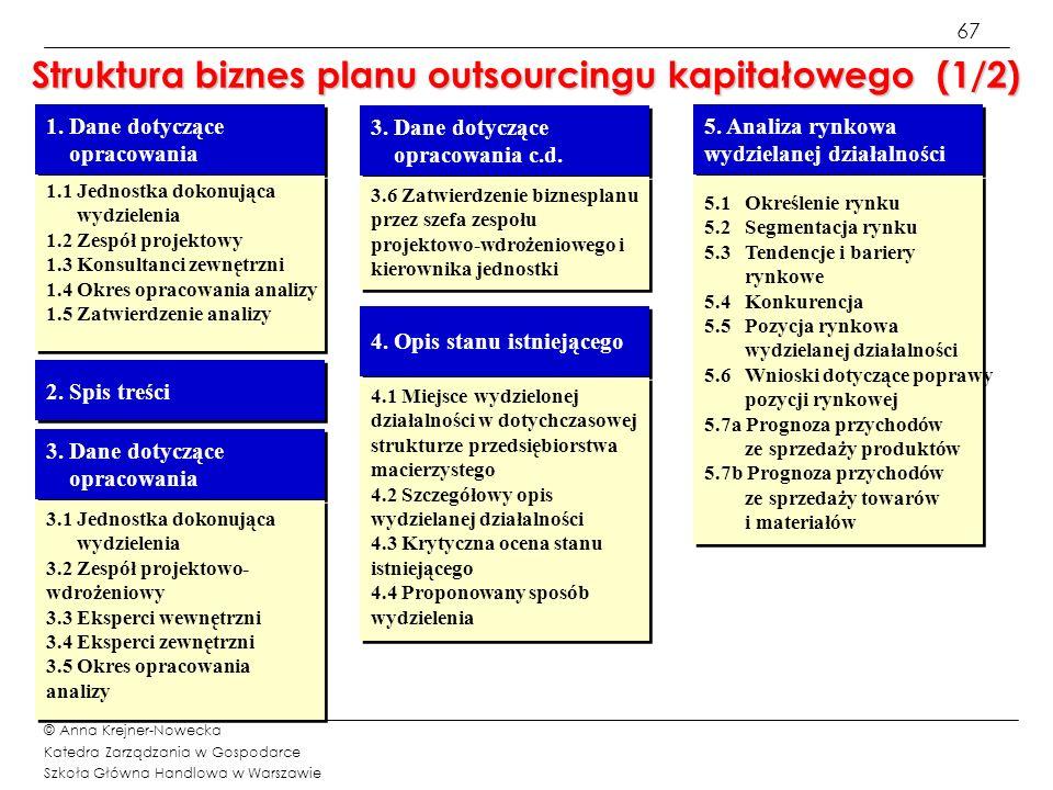 68 © Anna Krejner-Nowecka Katedra Zarządzania w Gospodarce Szkoła Główna Handlowa w Warszawie Struktura biznes planu outsourcingu kapitałowego (2/2) 8.
