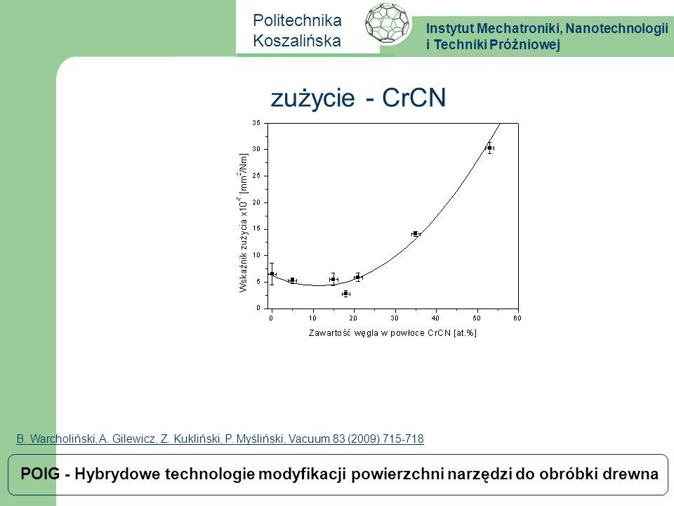 Instytut Mechatroniki, Nanotechnologii i Techniki Próżniowej Politechnika Koszalińska POIG - Hybrydowe technologie modyfikacji powierzchni narzędzi do obróbki drewna zużycie - powłoki wielowarstwowe CrCN/CrN Stosunek podziału warstw CrCN:CrN 1:11:5 Grubość powłoki ~ 2,9 μm Zawartość węgla ~ 10 % at.