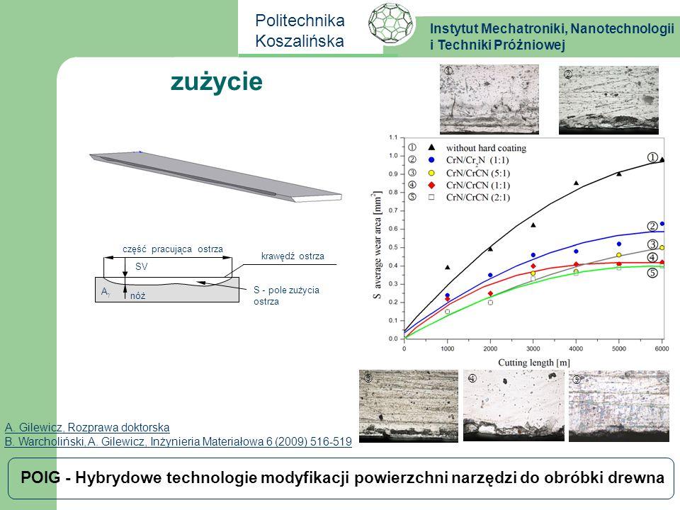 Instytut Mechatroniki, Nanotechnologii i Techniki Próżniowej Politechnika Koszalińska POIG - Hybrydowe technologie modyfikacji powierzchni narzędzi do obróbki drewna powierzchnia drewna po frezowaniu drewna sosnowego Noże – nóż płaski 40x30x4 Powłoka CrCN/CrN Grubość powłoki ~ 2,9 μm Grubość modułu ~ 400 nm Powłoka Cr 2 N/CrN Stosunek podziału warstw 1:1 A.
