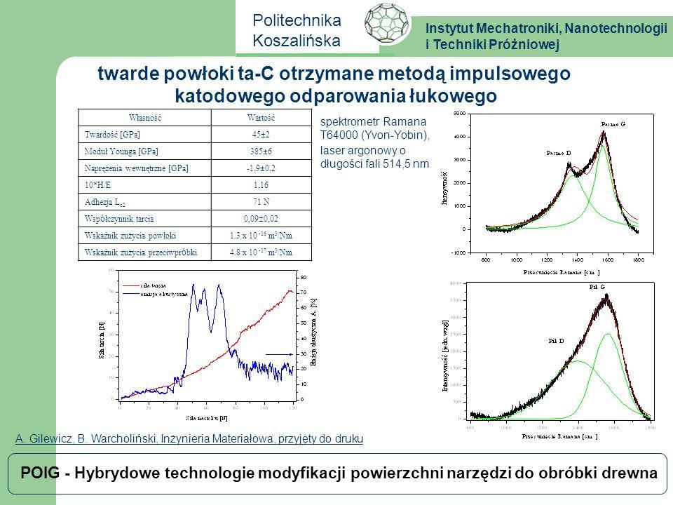 Instytut Mechatroniki, Nanotechnologii i Techniki Próżniowej Politechnika Koszalińska POIG - Hybrydowe technologie modyfikacji powierzchni narzędzi do obróbki drewna ta-C cd.