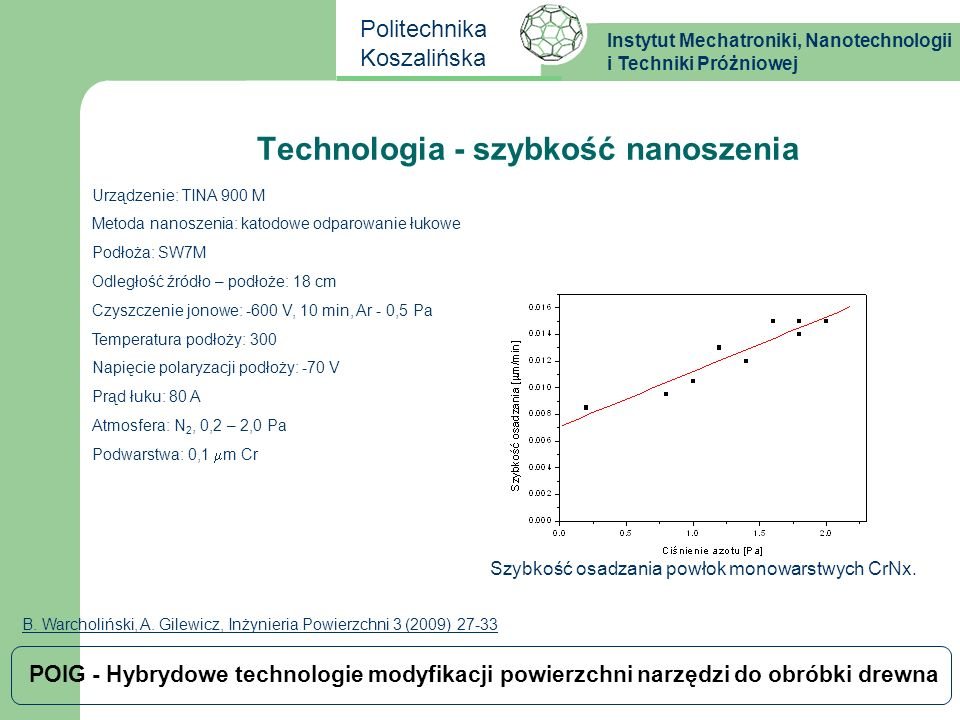 Instytut Mechatroniki, Nanotechnologii i Techniki Próżniowej Politechnika Koszalińska POIG - Hybrydowe technologie modyfikacji powierzchni narzędzi do obróbki drewna Dyfraktogramy powłok CrN x nanoszonych przy różnych ciśnieniach cząstkowych azotu.