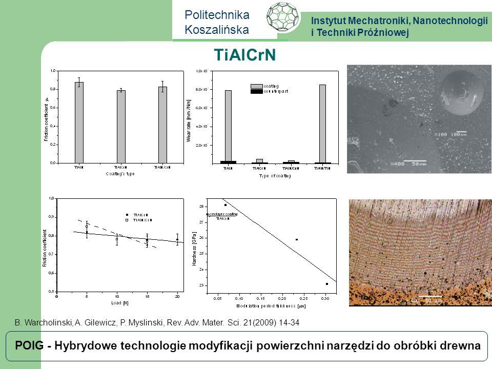 Instytut Mechatroniki, Nanotechnologii i Techniki Próżniowej Politechnika Koszalińska POIG - Hybrydowe technologie modyfikacji powierzchni narzędzi do obróbki drewna TiAlN TiN CrN TiAlN