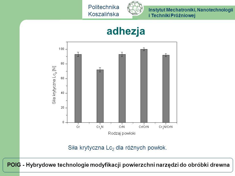 Instytut Mechatroniki, Nanotechnologii i Techniki Próżniowej Politechnika Koszalińska POIG - Hybrydowe technologie modyfikacji powierzchni narzędzi do obróbki drewna adhezja – CrCN A.
