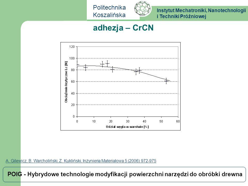 Instytut Mechatroniki, Nanotechnologii i Techniki Próżniowej Politechnika Koszalińska POIG - Hybrydowe technologie modyfikacji powierzchni narzędzi do obróbki drewna adhezja – CrCN i CrCN/CrN B.