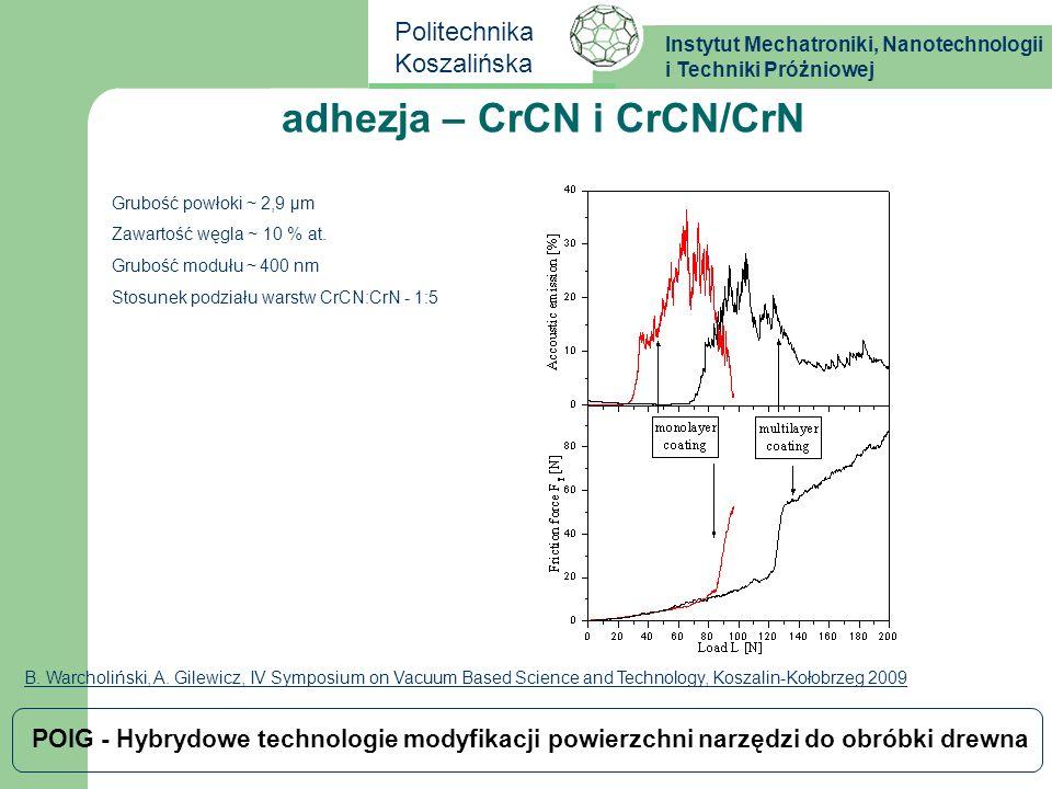 Instytut Mechatroniki, Nanotechnologii i Techniki Próżniowej Politechnika Koszalińska POIG - Hybrydowe technologie modyfikacji powierzchni narzędzi do obróbki drewna tarcie - CrCN B.