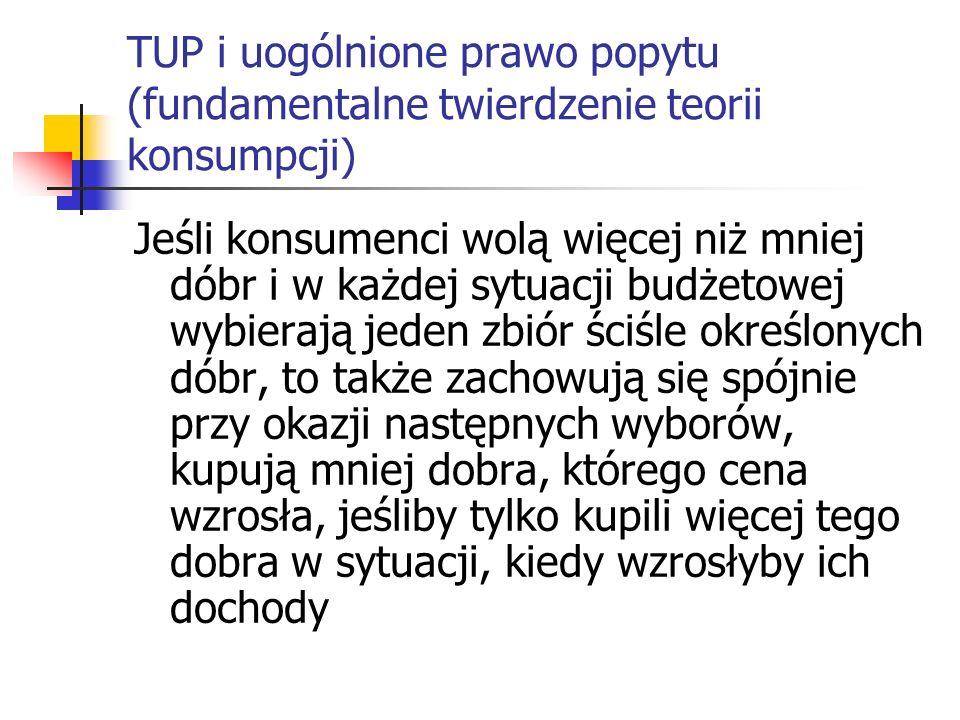 Wady TUP Odnosi się do zachowań pojedynczego konsumenta a nie do zachowań rynkowych Mała zdolność do prognozowania popytu