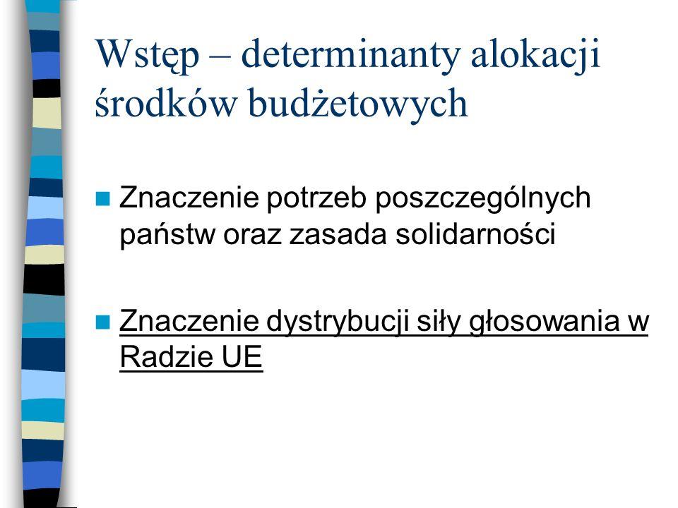 Rozpatrywane zasady głosowania 1.System głosowania dla UE-15 2.