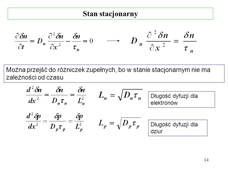 15 Długość dyfuzji dla elektronów Długość dyfuzji dla dziur Przykład Załóżmy, że dziury są wstrzykiwane w x = 0, i koncentracja dziur Jest utrzymywana na stalym poziomie, tak, że p(x=0) = Δp.