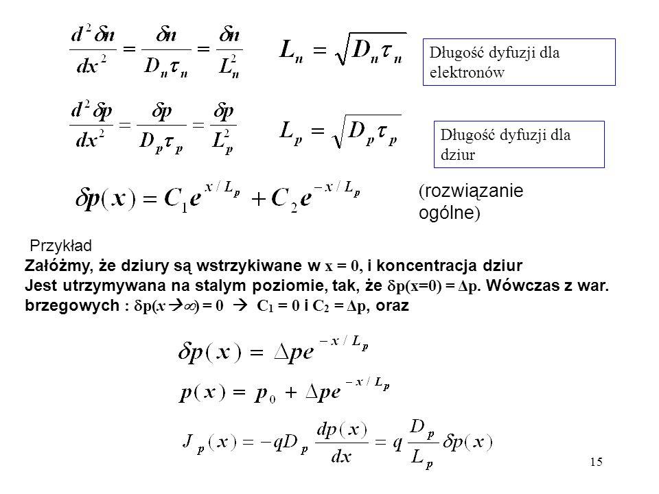 16 Wstrzyknięcie dziur w x = 0, prowadzi do rozkładu stacjonarnego p(x) i prądu dyfuzyjnego J p (x).