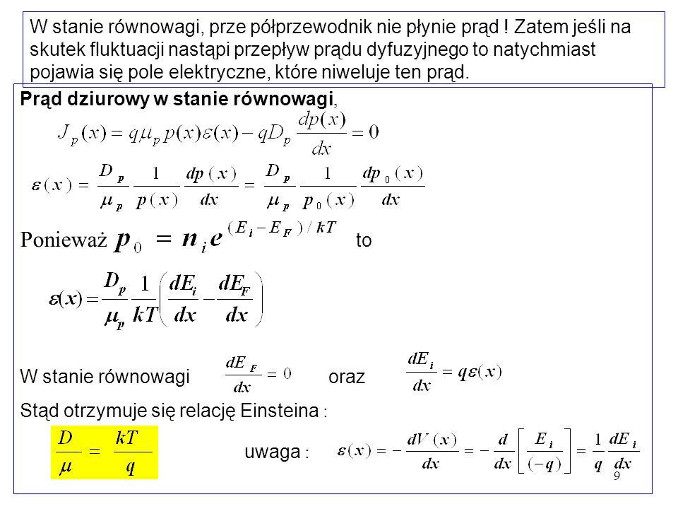 10 Ge1005039001900 Si3512.51350480 GaAs220108500400 Współczynnik dyfuzji i ruchliwość nośników w półprzewodnikach samoistnych w T= 300K.