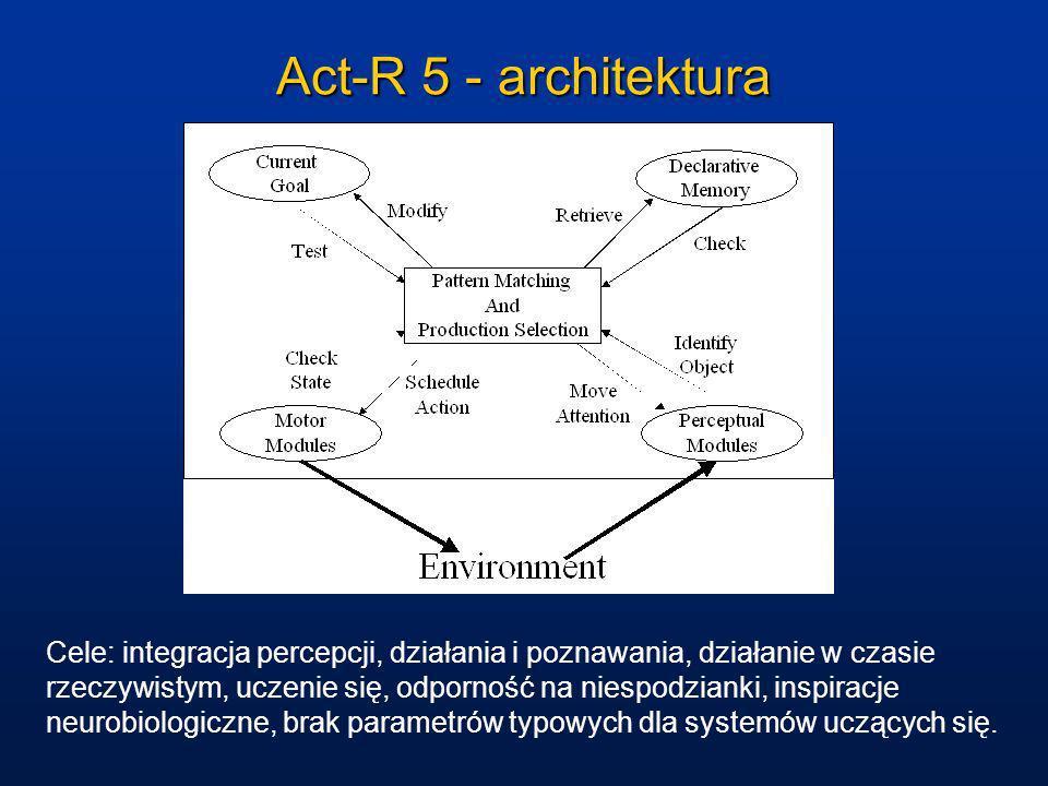 ACT - zastosowania ACT zastosowano do: wyjaśnienia własności pamięci, kolejność odpowiedzi i przypominania, uczenie się nowych słów, uczenie się elementów programowania i rozumowanie geometryczne w czasie dowodzenia twierdzeń.