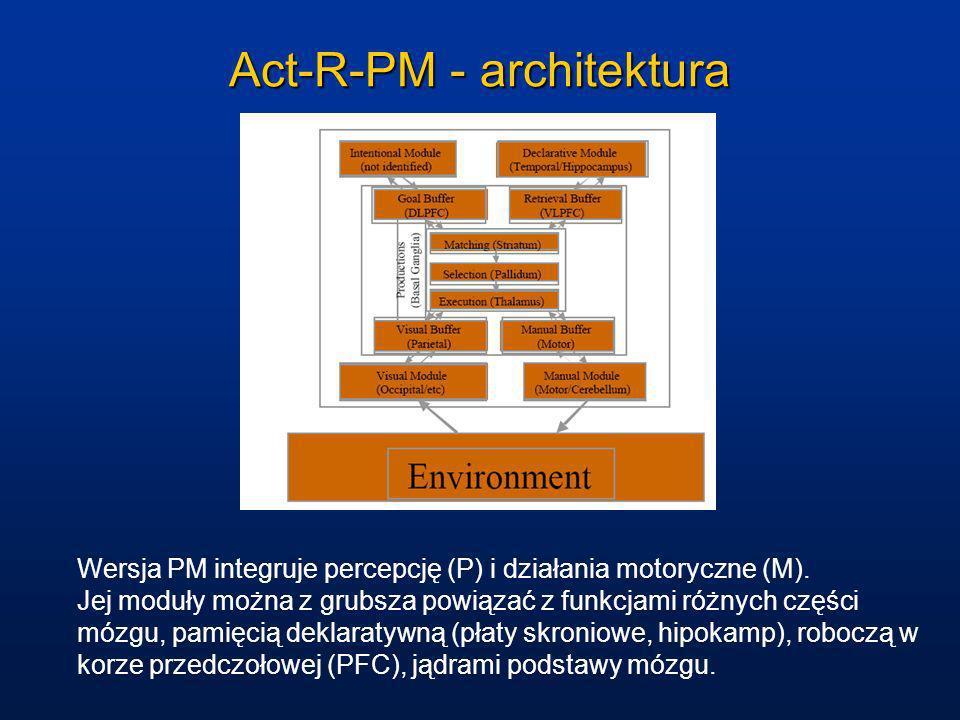 MIDAS Przykład architektury typu BICA, czyli Brain Inspired Cognitive Architecture: projekt MIDAS opracowany przez NASA.