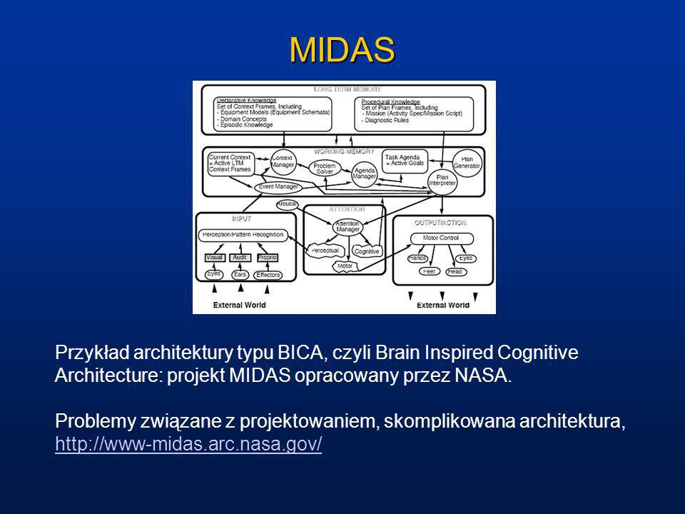 Umysły i wiedza Symboliczne podejścia do modelowania umysłu (Newell 1990).