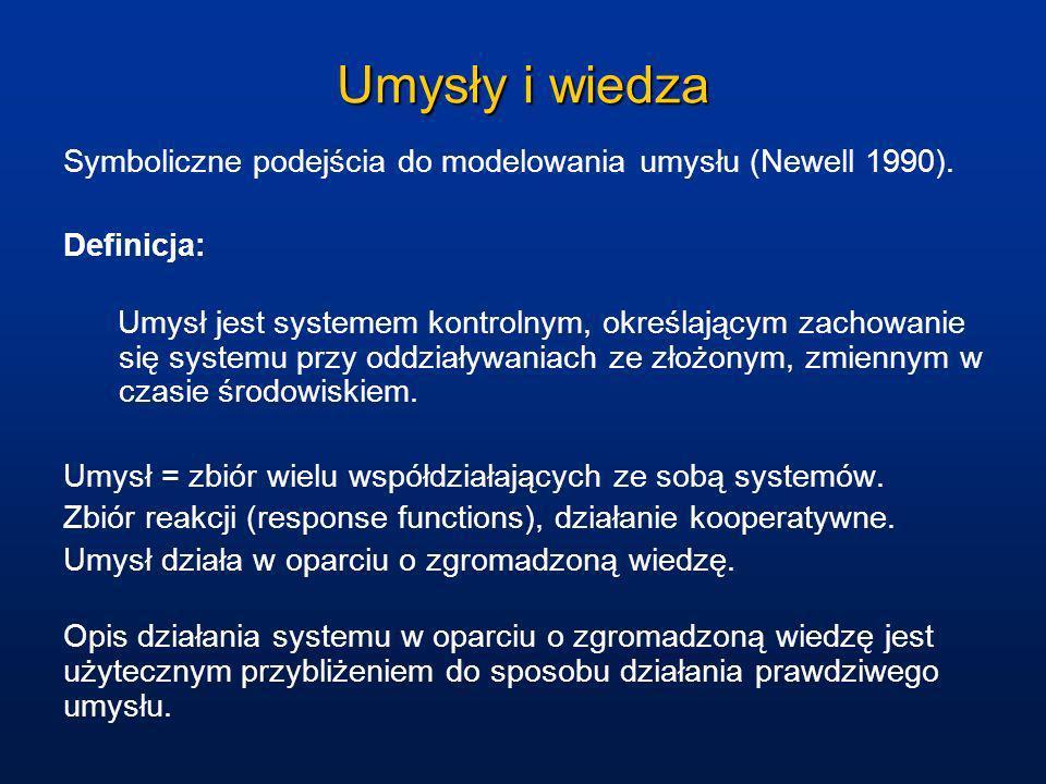 SOW SOW, system oparty na wiedzy (knowledge-based system) umysł.
