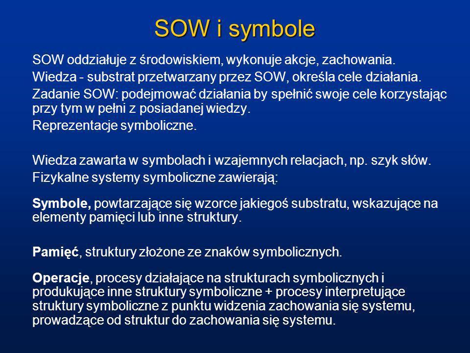 Symbole i inteligencja Systemy symboliczne: praktyczna realizacja SOW.