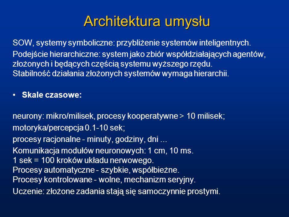 Architektura SOAR Algorytm i informacja + odtwarzacz => konkretne działanie.