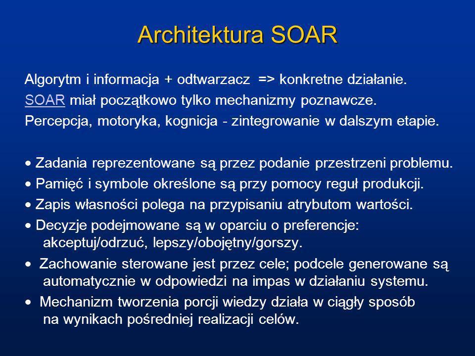 Architektura SOAR 9