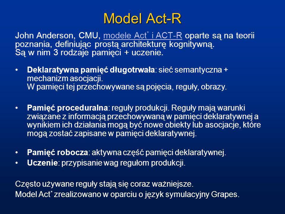 Act* - architektura