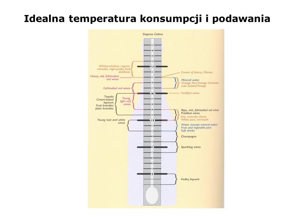 Temperatura konsumpcji i podawania Napoje bezalkoholowe : Idealna temperatura konsumpcji to między 6 a 10 stopni Celsjusza.