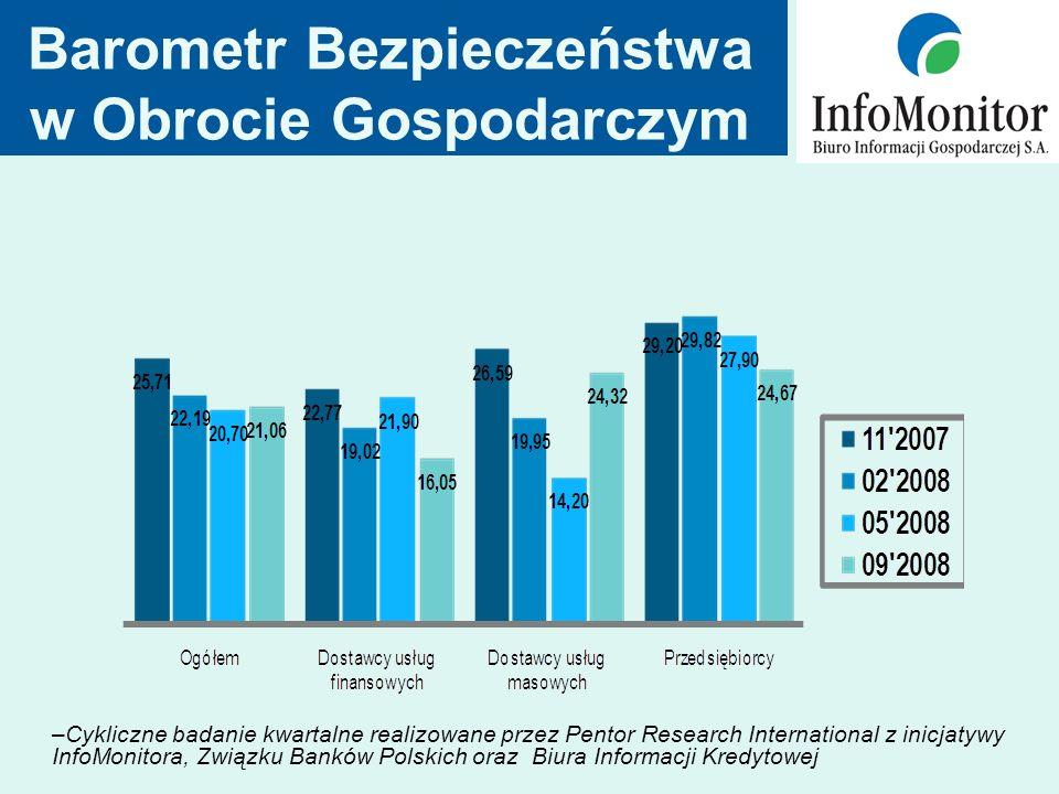 Biuro Informacji Gospodarczej InfoMonitor S.A.